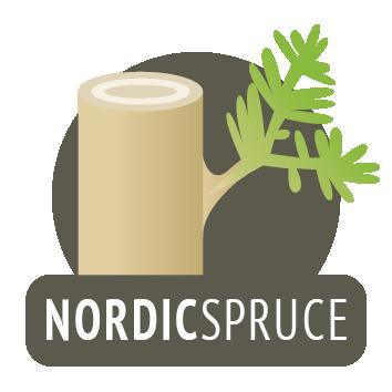 Molid Norvegian